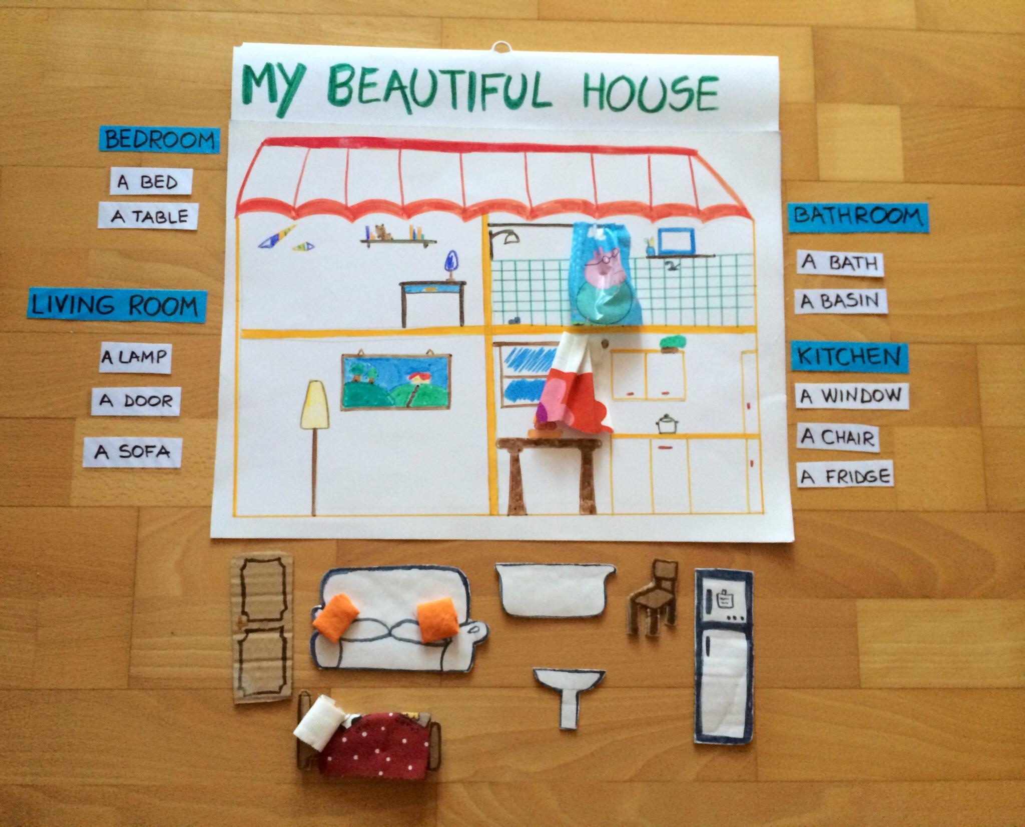 Stanze della casa for Mobilia in inglese